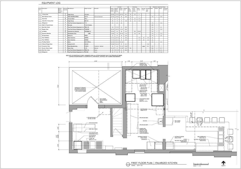 Restaurant Kitchen Plan Dimensions commercial kitchen planning and design considerations | arcwest