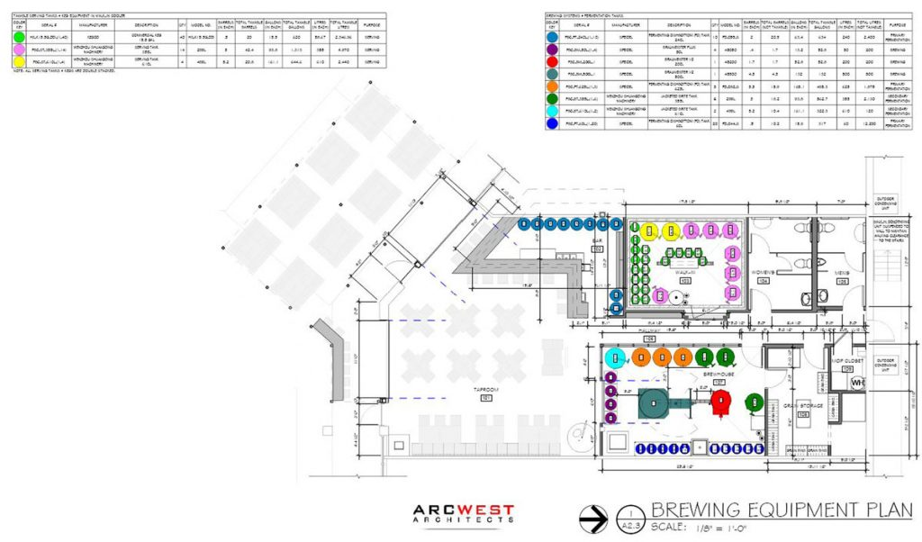 ArcWest-Architects-PilotHouse-Brewing-EQ-Plan